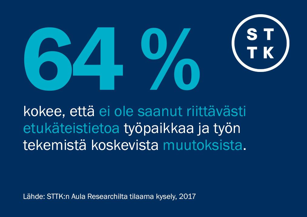 Paikallinen sopiminen ja yhteistoimintalain uudistus.